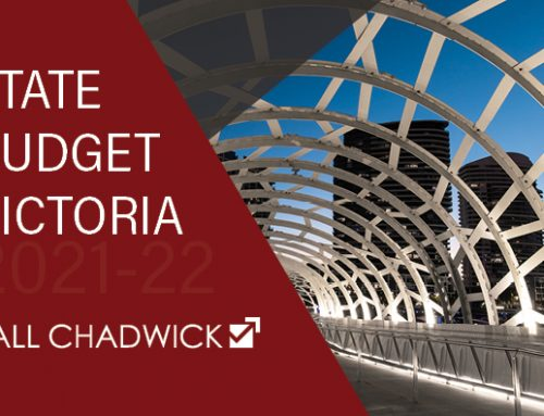 Victorian State Budget 2021-22